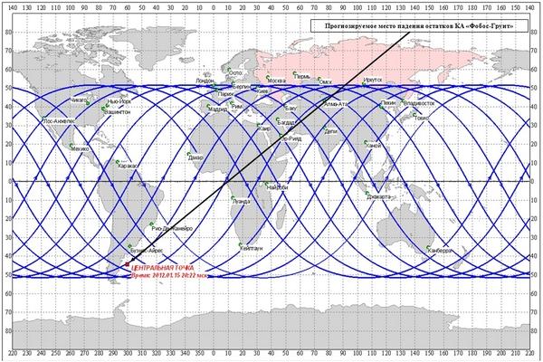 Letová dráha sondy během jejích posledních obletů Země.