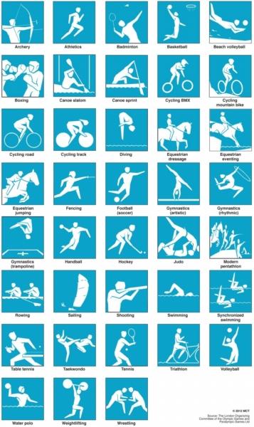 ČT bude mít na OH v Londýně 14 komentátorů. Na snímku oficiální olympijské piktogramy.