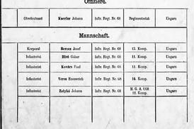Ze seznamu mrtvých z 16. srpna 1914
