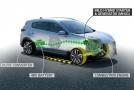Technologie částečně hybridního pohonu EcoDynamics .