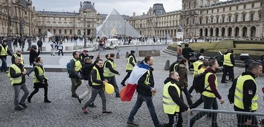 Protest žlutých vest.