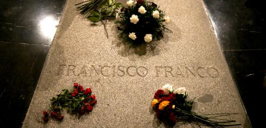 Hrobka Franciska Franka.