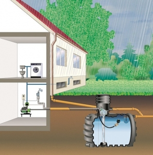 Dešťovou vodou lze nahradit až 40 % spotřeby vody.