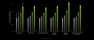 Nové grafické karty Nvidia RTX - cena i výkon potěší