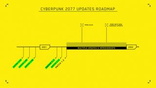 Cyberpunk 2077 dostává obří aktualizaci 1.2, opravuje stovky chyb.
