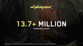 Cyberpunk vrátily desítky tisíc hráčů, přesto má CD Projekt Red obří zisk.