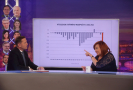 Moderátor pořadu Jaromír Soukup a ministryně financí Alena Schillerová (za ANO).