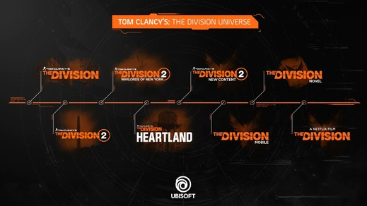 Ubisoft has unveiled Heartland, a free game inspired by The Division