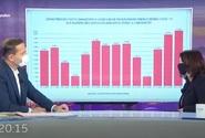 Sledujte páteční Týden podle Jaromíra Soukupa s Janou Maláčovou