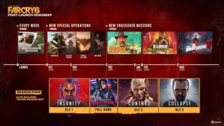 V rozšíření pro Far Cry 6 potkáme Ramba, Stranger Things a další