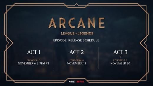 A Netflix anunciou a terceira série de The Sorcerer e a data de lançamento do animador de League of Legends